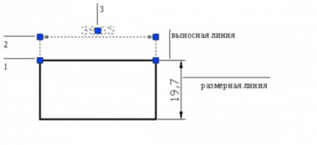 Как наносить размеры на чертежах в AutoCad