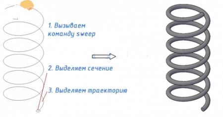 Применение сдвига в программе AutoCad